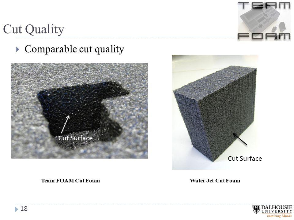 Cut Quality  Comparable cut quality Water Jet Cut FoamTeam FOAM Cut Foam 18 Cut Surface
