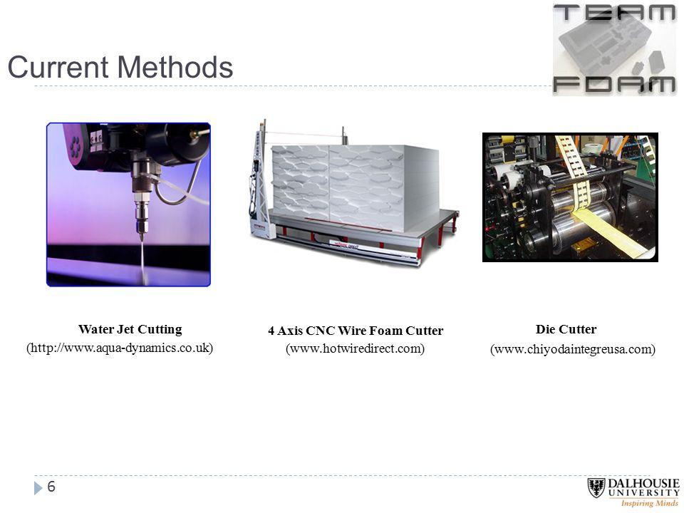 Current Methods Water Jet Cutting (http://www.aqua-dynamics.co.uk) 4 Axis CNC Wire Foam Cutter (www.hotwiredirect.com) Die Cutter (www.chiyodaintegreusa.com) 6