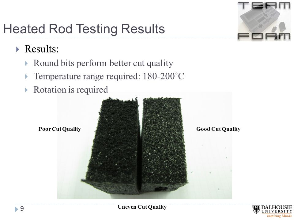  Results:  Round bits perform better cut quality  Temperature range required: 180-200˚C  Rotation is required Uneven Cut Quality Poor Cut QualityGood Cut Quality Heated Rod Testing Results 9