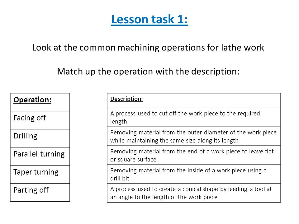 Lesson task 1: Look at the common machining operations for lathe work Match up the operation with the description: Operation: Facing off Drilling Para