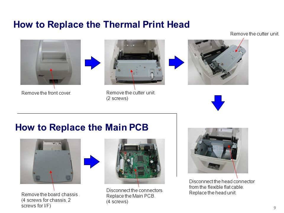 9 How to Replace the Thermal Print Head How to Replace the Main PCB Remove the front cover.