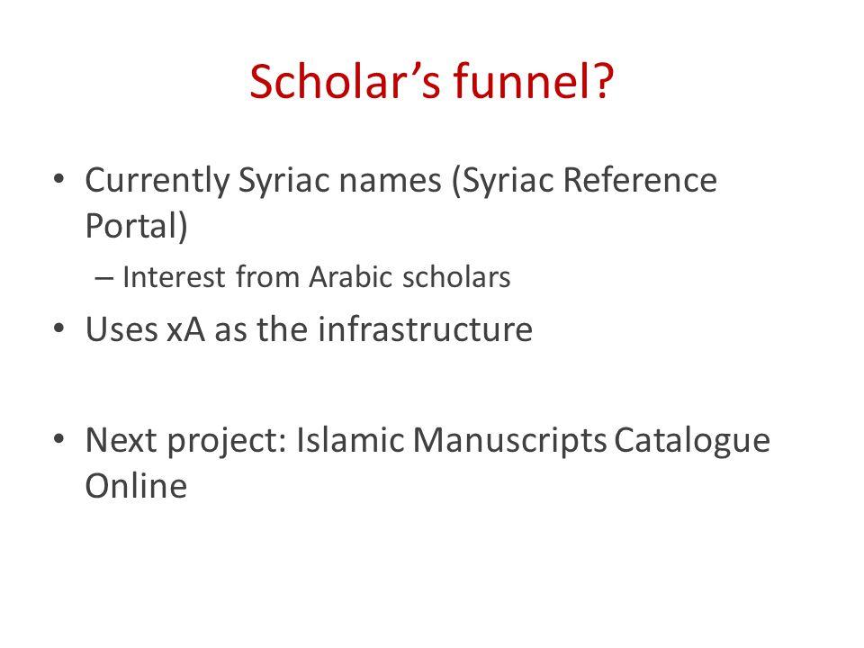 Scholar's funnel.