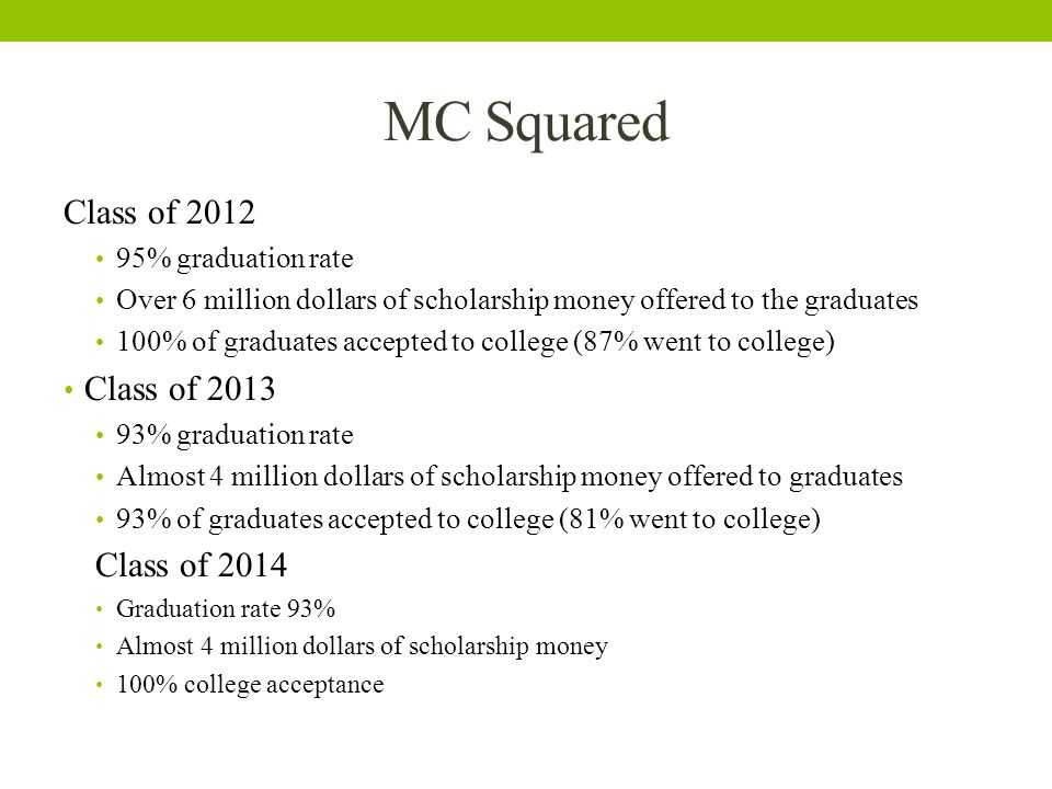 MC Squared Class of 2012 95% graduation rate Over 6 million dollars of scholarship money offered to the graduates 100% of graduates accepted to colleg