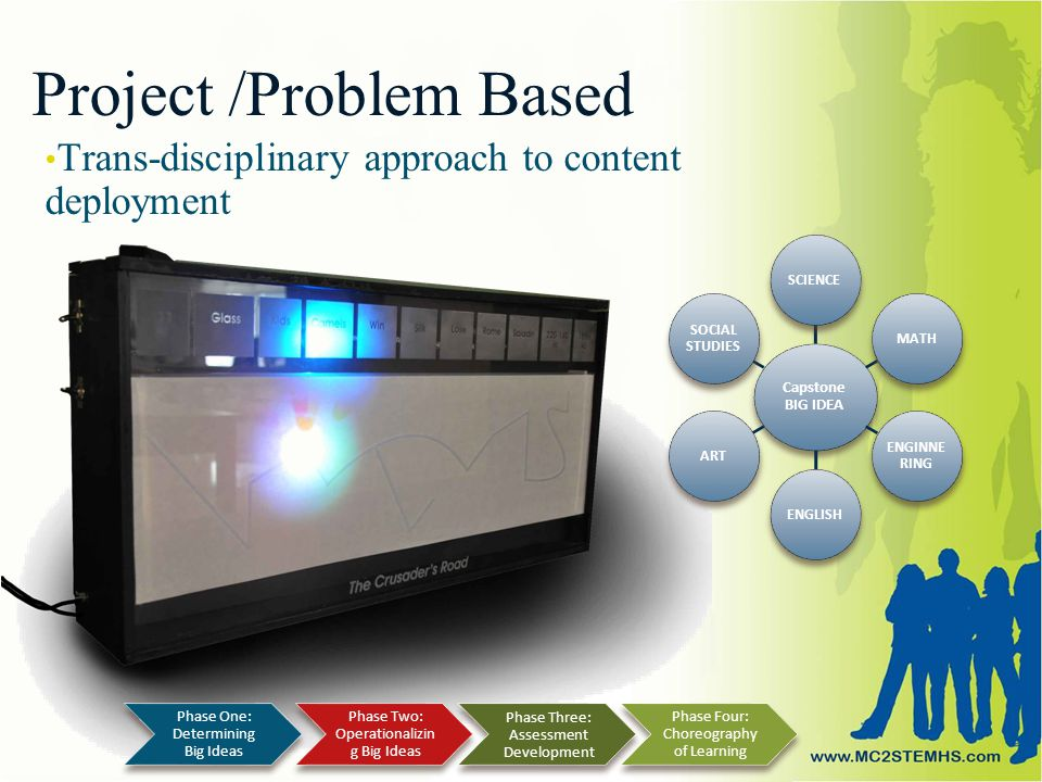 Project /Problem Based Trans-disciplinary approach to content deployment Capstone BIG IDEA SCIENCEMATH ENGINNE RING ENGLISHART SOCIAL STUDIES Phase On