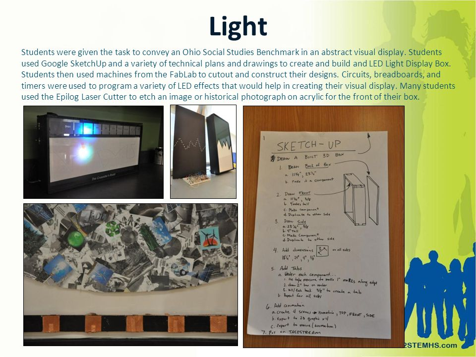 9 Students were given the task to convey an Ohio Social Studies Benchmark in an abstract visual display.
