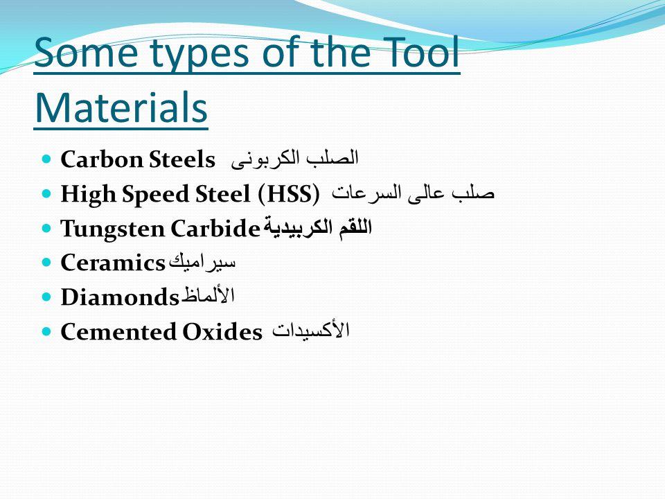 Some types of the Tool Materials Carbon Steels الصلب الكربونى High Speed Steel (HSS) صلب عالى السرعات Tungsten Carbide اللقم الكربيدية Ceramics سيرامي