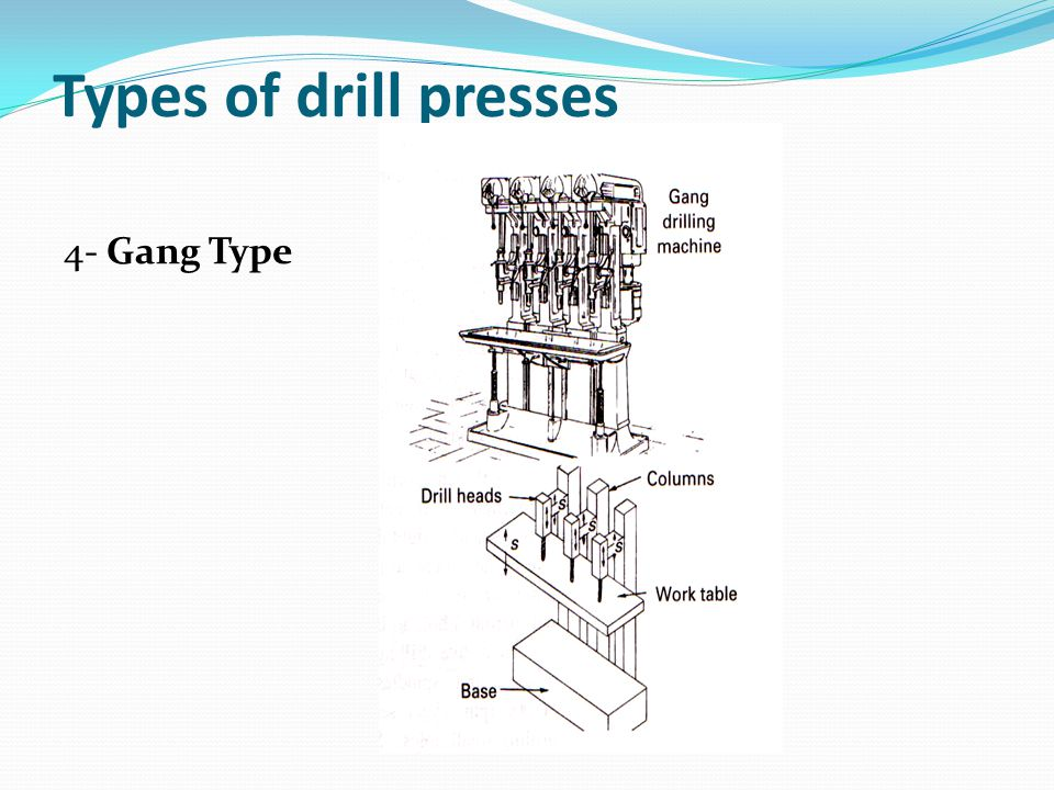 Types of drill presses 4- Gang Type