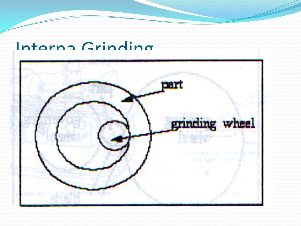 Interna Grinding