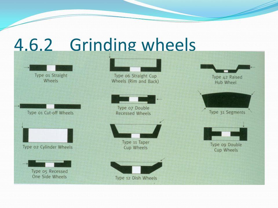 4.6.2Grinding wheels