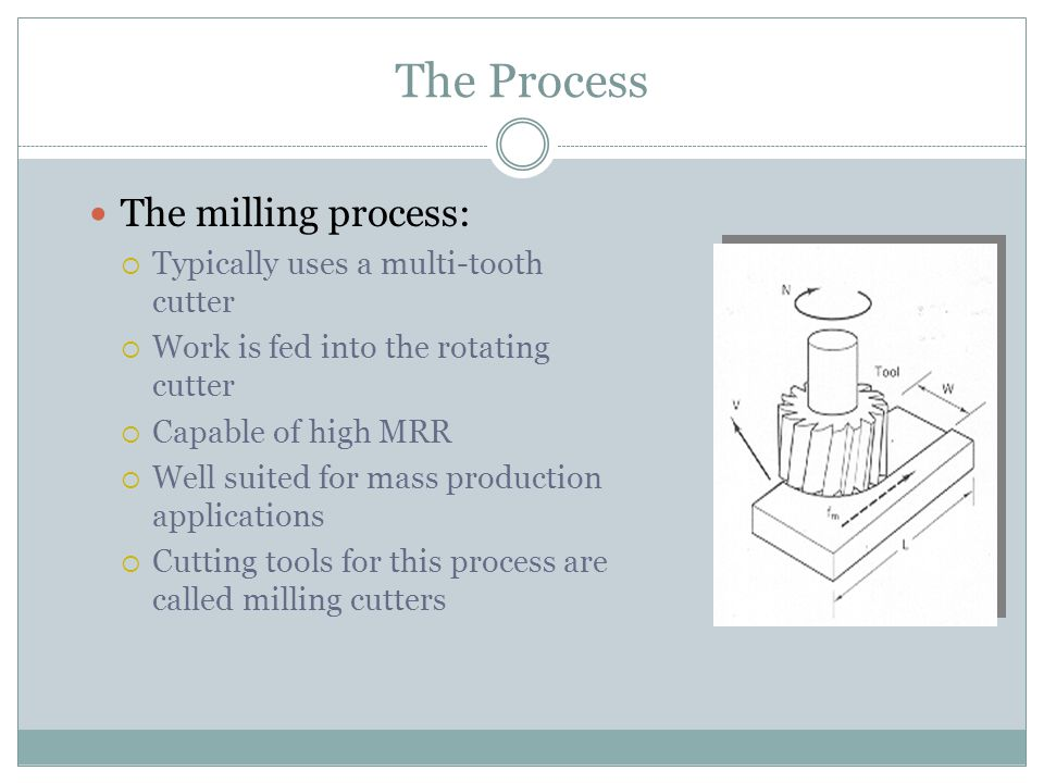 The Process The milling process:  Typically uses a multi-tooth cutter  Work is fed into the rotating cutter  Capable of high MRR  Well suited for