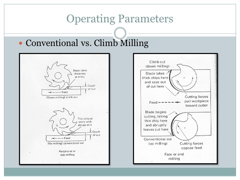 Operating Parameters Conventional vs. Climb Milling