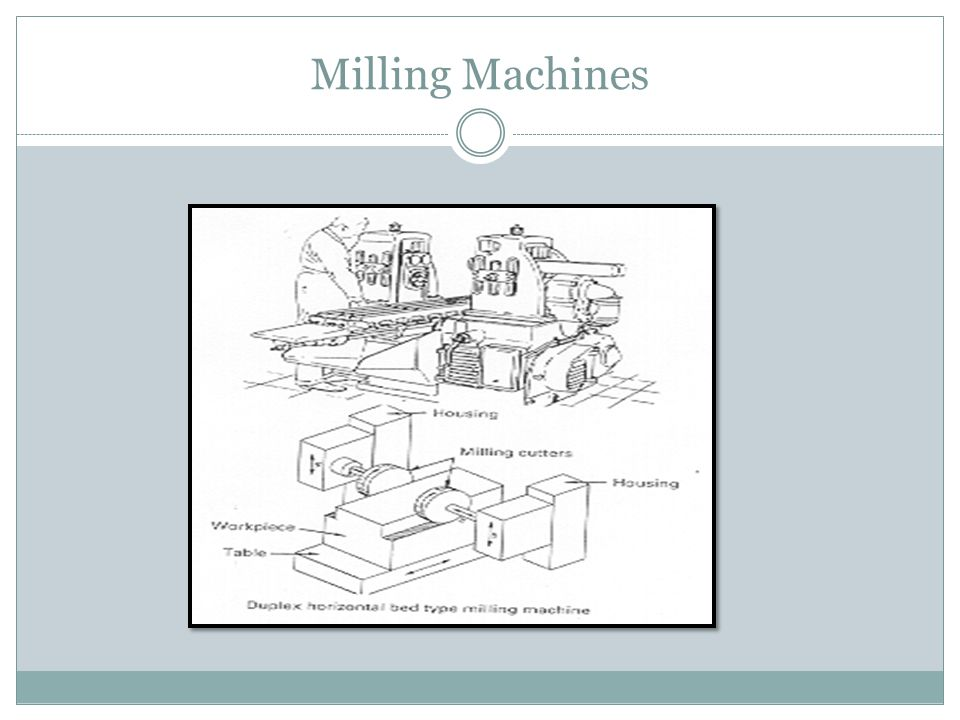 Variation of Machines Variations include:  Horizontal  Vertical  Profilers and duplicators  CNC  Planner