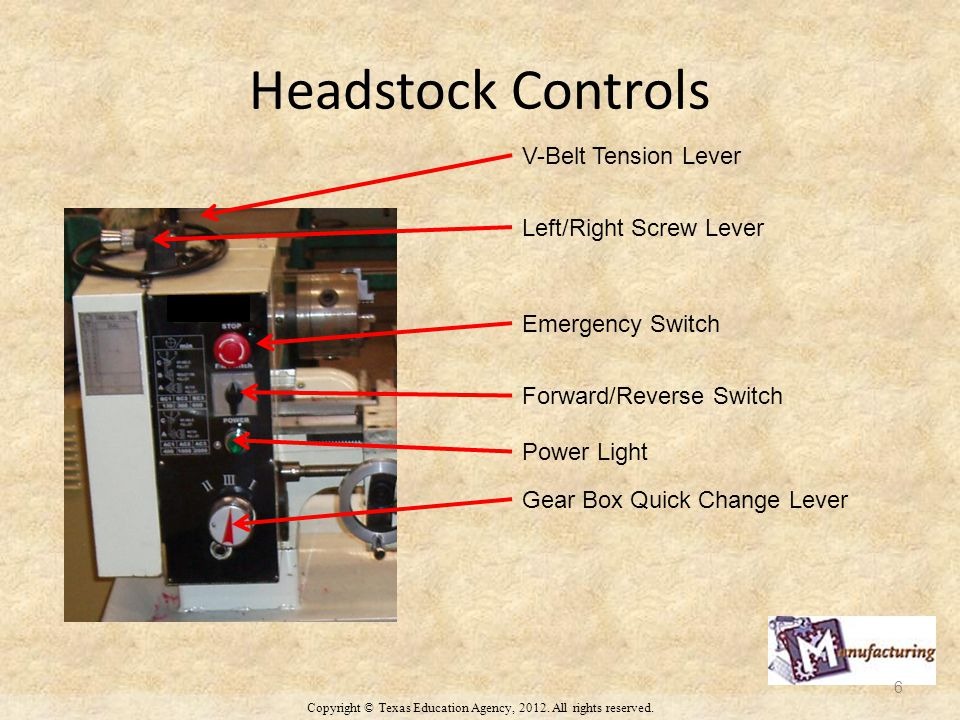 Headstock Controls Emergency Switch Forward/Reverse Switch Power Light Gear Box Quick Change Lever V-Belt Tension Lever Left/Right Screw Lever Copyright © Texas Education Agency, 2012.