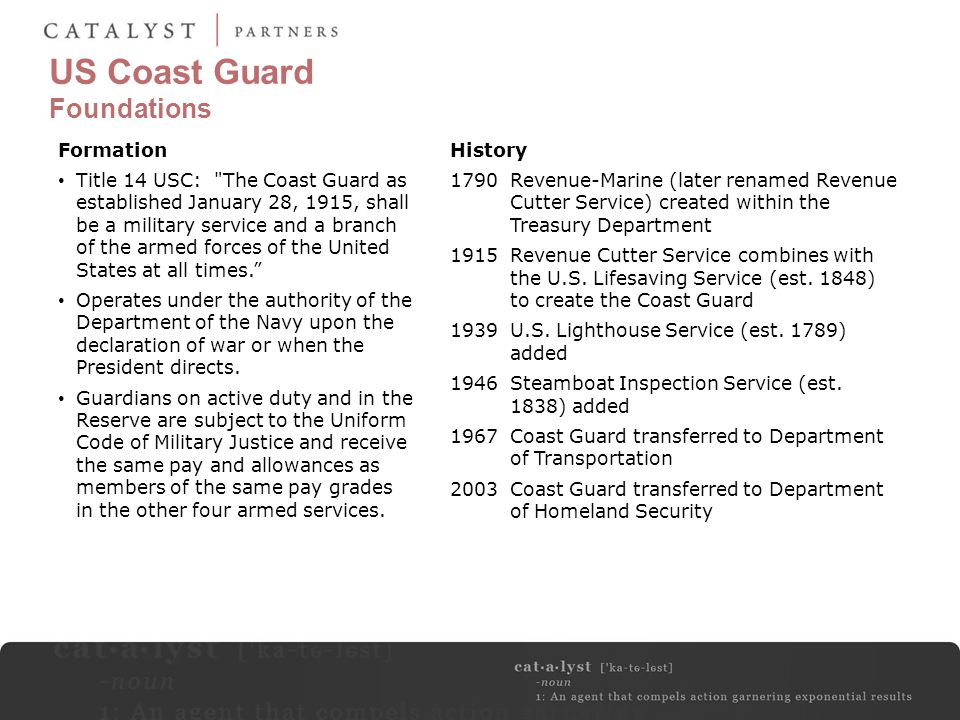 US Coast Guard Foundations Formation Title 14 USC: