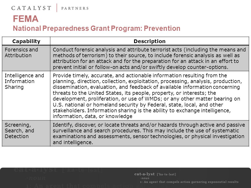 FEMA National Preparedness Grant Program: Prevention CapabilityDescription Forensics and Attribution Conduct forensic analysis and attribute terrorist acts (including the means and methods of terrorism) to their source, to include forensic analysis as well as attribution for an attack and for the preparation for an attack in an effort to prevent initial or follow-on acts and/or swiftly develop counter-options.