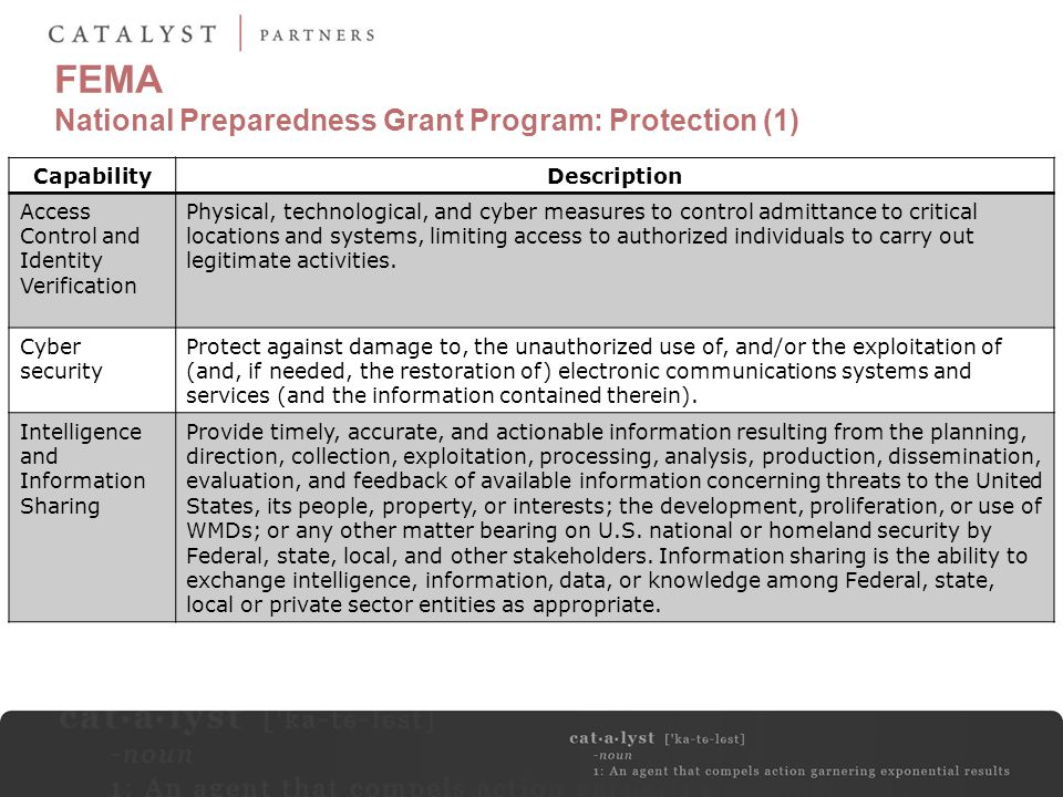 FEMA National Preparedness Grant Program: Protection (1) CapabilityDescription Access Control and Identity Verification Physical, technological, and c