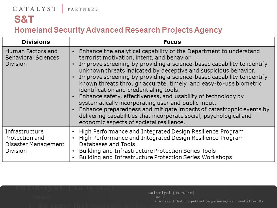 S&T Homeland Security Advanced Research Projects Agency DivisionsFocus Human Factors and Behavioral Sciences Division Enhance the analytical capabilit