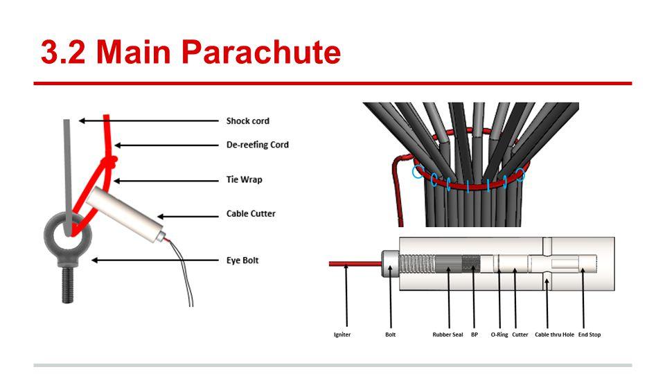 3.2 Main Parachute