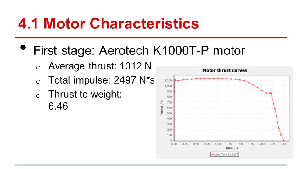 4.1 Motor Characteristics First stage: Aerotech K1000T-P motor o Average thrust: 1012 N o Total impulse: 2497 N*s o Thrust to weight: 6.46