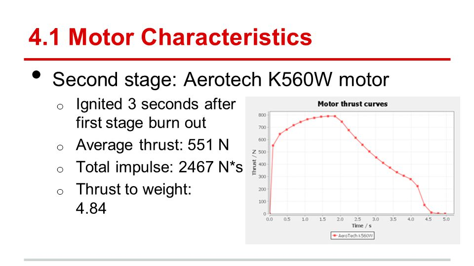 4.1 Motor Characteristics Second stage: Aerotech K560W motor o Ignited 3 seconds after first stage burn out o Average thrust: 551 N o Total impulse: 2
