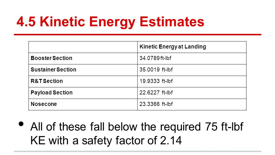 4.5 Kinetic Energy Estimates All of these fall below the required 75 ft-lbf KE with a safety factor of 2.14 Kinetic Energy at Landing Booster Section3
