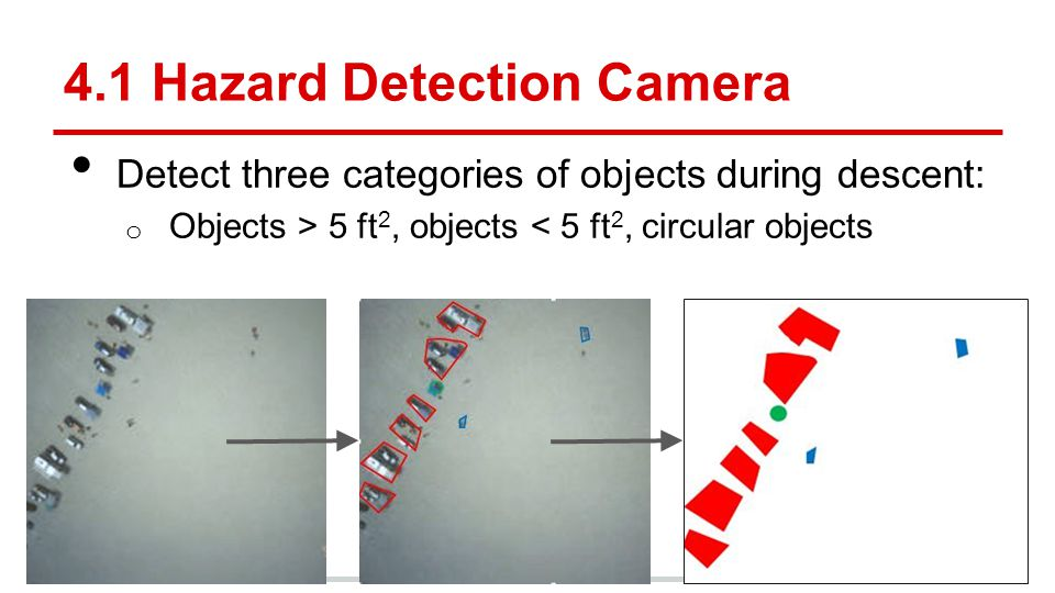 4.1 Hazard Detection Camera Detect three categories of objects during descent: o Objects > 5 ft 2, objects < 5 ft 2, circular objects