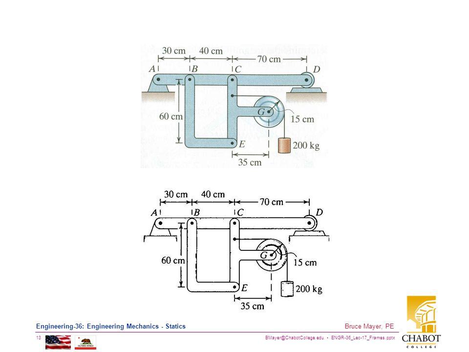 BMayer@ChabotCollege.edu ENGR-36_Lec-17_Frames.pptx 13 Bruce Mayer, PE Engineering-36: Engineering Mechanics - Statics