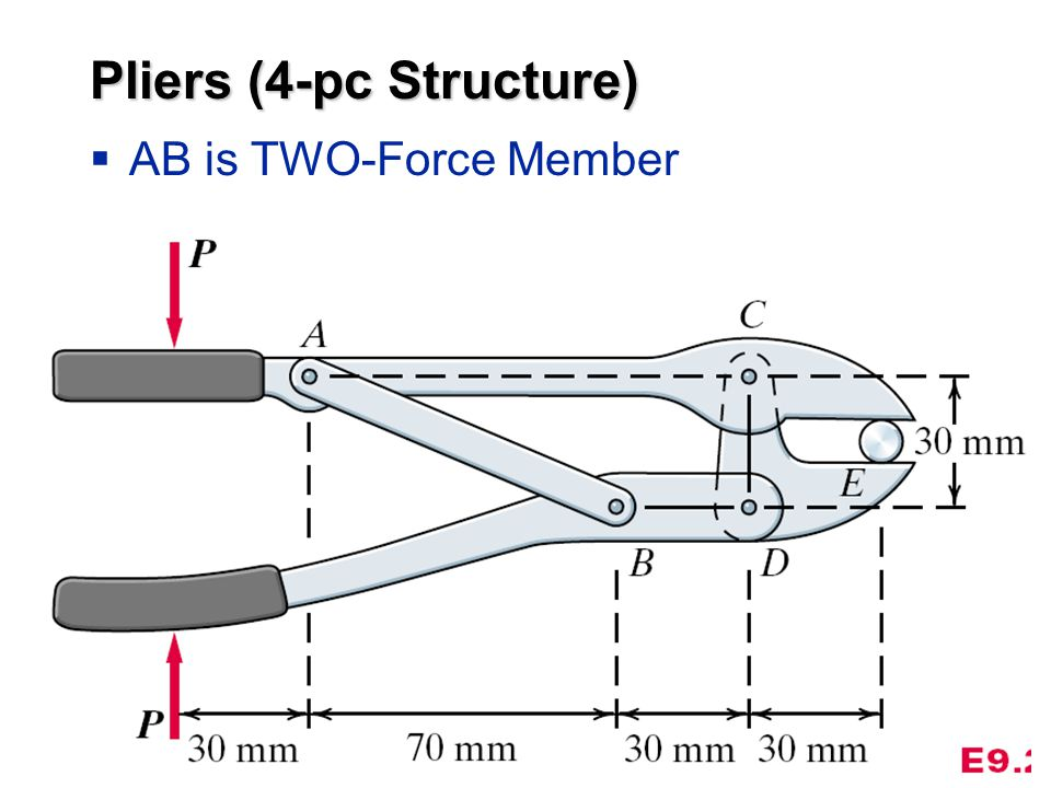 BMayer@ChabotCollege.edu ENGR-36_Lec-17_Frames.pptx 14 Bruce Mayer, PE Engineering-36: Engineering Mechanics - Statics Pliers (4-pc Structure)  AB is TWO-Force Member