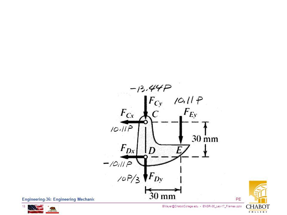 BMayer@ChabotCollege.edu ENGR-36_Lec-17_Frames.pptx 18 Bruce Mayer, PE Engineering-36: Engineering Mechanics - Statics