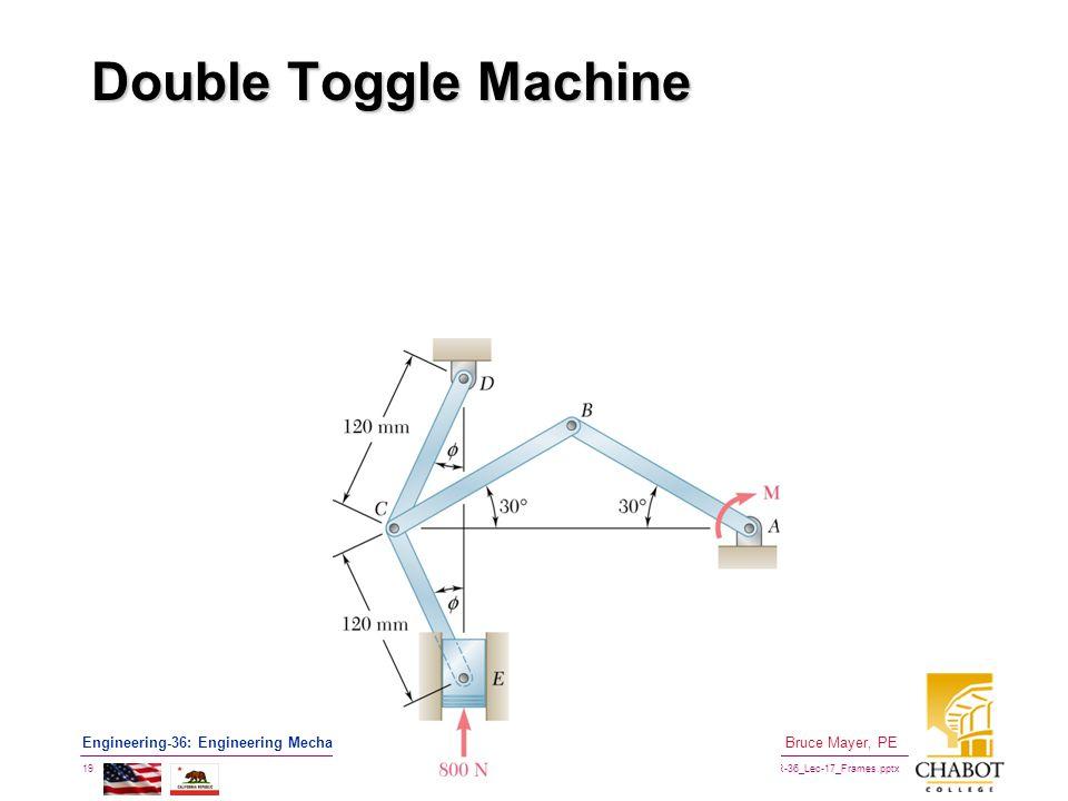 BMayer@ChabotCollege.edu ENGR-36_Lec-17_Frames.pptx 19 Bruce Mayer, PE Engineering-36: Engineering Mechanics - Statics Double Toggle Machine