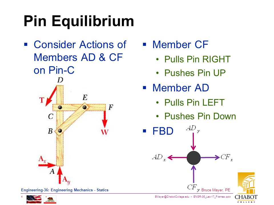 BMayer@ChabotCollege.edu ENGR-36_Lec-17_Frames.pptx 4 Bruce Mayer, PE Engineering-36: Engineering Mechanics - Statics Pin Equilibrium  Consider Actions of Members AD & CF on Pin-C  Member CF Pulls Pin RIGHT Pushes Pin UP  Member AD Pulls Pin LEFT Pushes Pin Down  FBD
