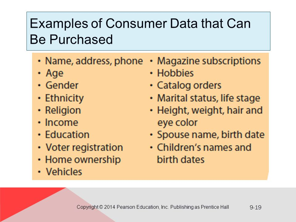 9-19 Examples of Consumer Data that Can Be Purchased Copyright © 2014 Pearson Education, Inc. Publishing as Prentice Hall