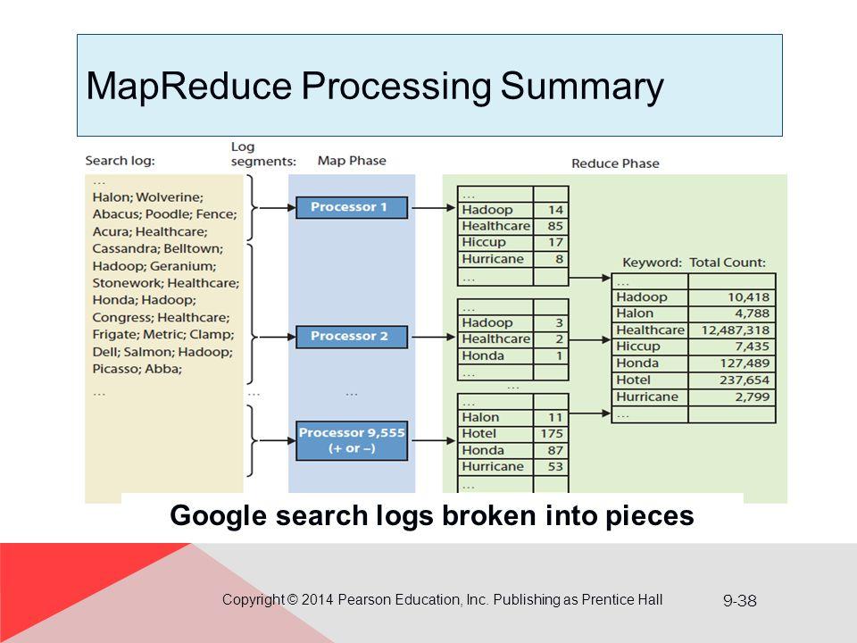 9-38 MapReduce Processing Summary Copyright © 2014 Pearson Education, Inc. Publishing as Prentice Hall Google search logs broken into pieces
