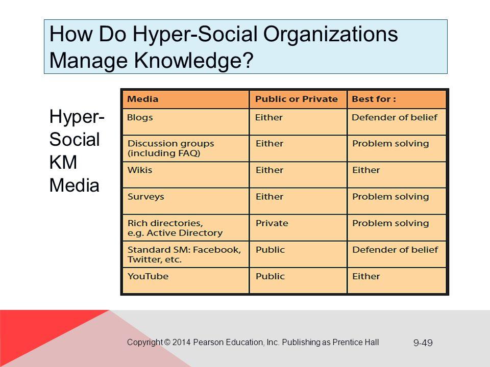 9-49 How Do Hyper-Social Organizations Manage Knowledge? Hyper- Social KM Media Copyright © 2014 Pearson Education, Inc. Publishing as Prentice Hall