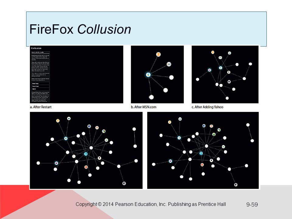 9-59 FireFox Collusion Copyright © 2014 Pearson Education, Inc. Publishing as Prentice Hall