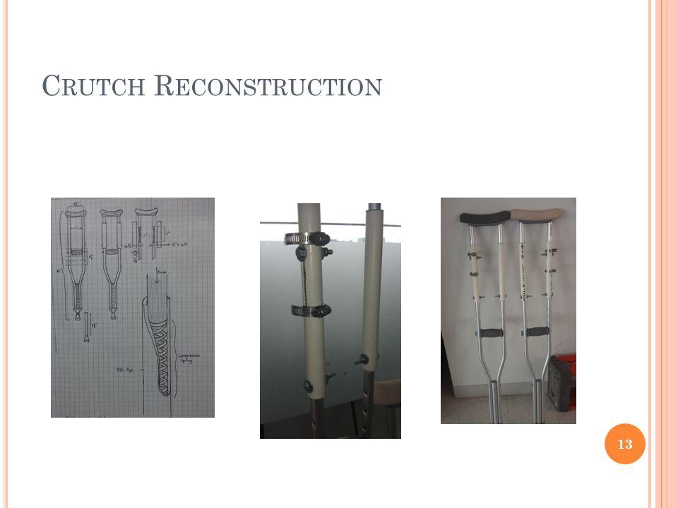C RUTCH R ECONSTRUCTION 13