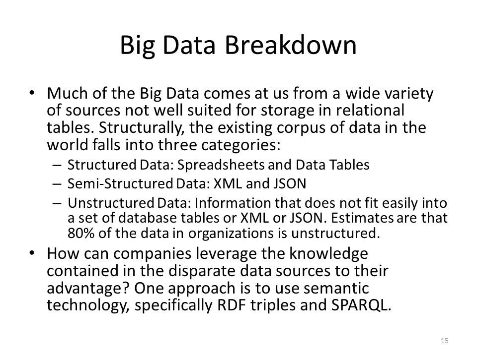 Big Data Breakdown Much of the Big Data comes at us from a wide variety of sources not well suited for storage in relational tables. Structurally, the