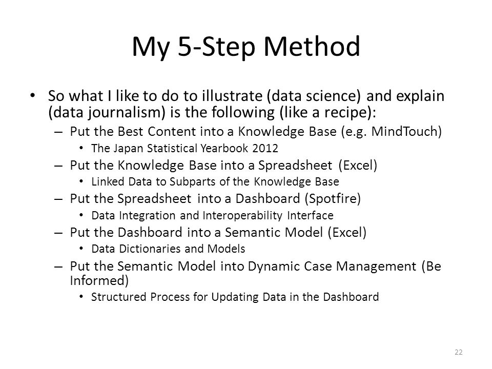 My 5-Step Method So what I like to do to illustrate (data science) and explain (data journalism) is the following (like a recipe): – Put the Best Cont