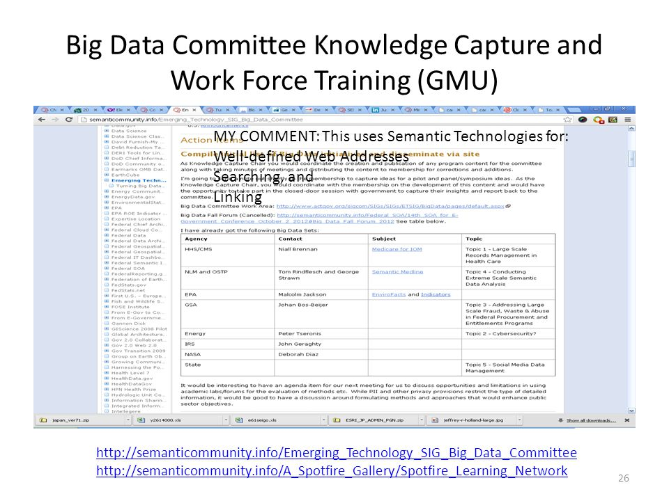 Big Data Committee Knowledge Capture and Work Force Training (GMU) 26 http://semanticommunity.info/Emerging_Technology_SIG_Big_Data_Committee http://s