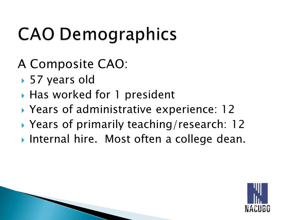 A Composite CAO:  57 years old  Has worked for 1 president  Years of administrative experience: 12  Years of primarily teaching/research: 12  Internal hire.
