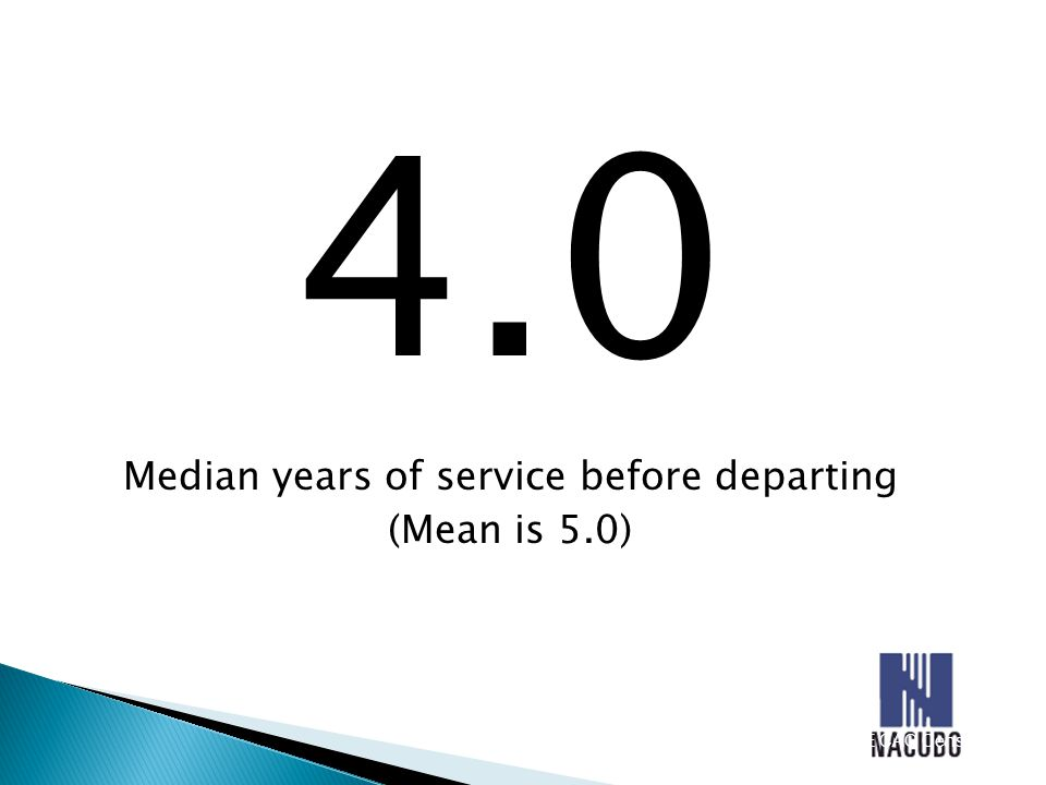 4.0 Median years of service before departing (Mean is 5.0) Source: ACE CAO Census
