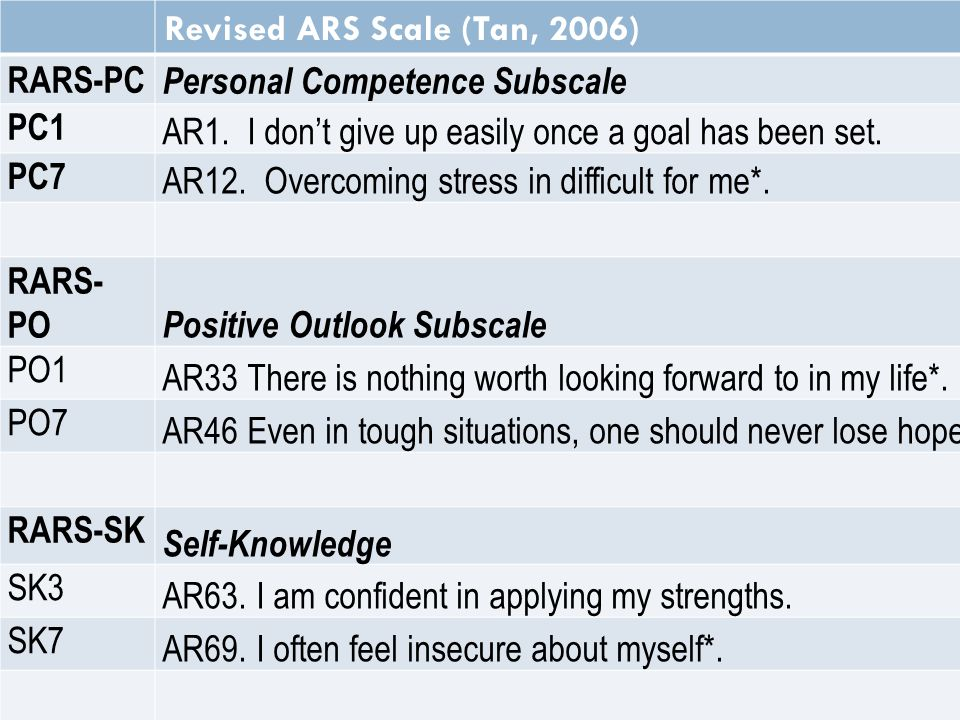 Revised ARS Scale (Tan, 2006) RARS-PC Personal Competence Subscale PC1 AR1.