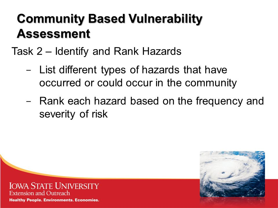 Community Based Vulnerability Assessment Task 2 – Identify and Rank Hazards ­ List different types of hazards that have occurred or could occur in the community ­ Rank each hazard based on the frequency and severity of risk 35