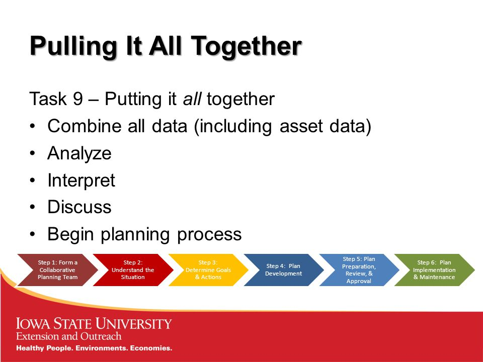 Pulling It All Together Task 9 – Putting it all together Combine all data (including asset data) Analyze Interpret Discuss Begin planning process Step 1: Form a Collaborative Planning Team Step 2: Understand the Situation Step 3: Determine Goals & Actions Step 4: Plan Development Step 5: Plan Preparation, Review, & Approval Step 6: Plan Implementation & Maintenance