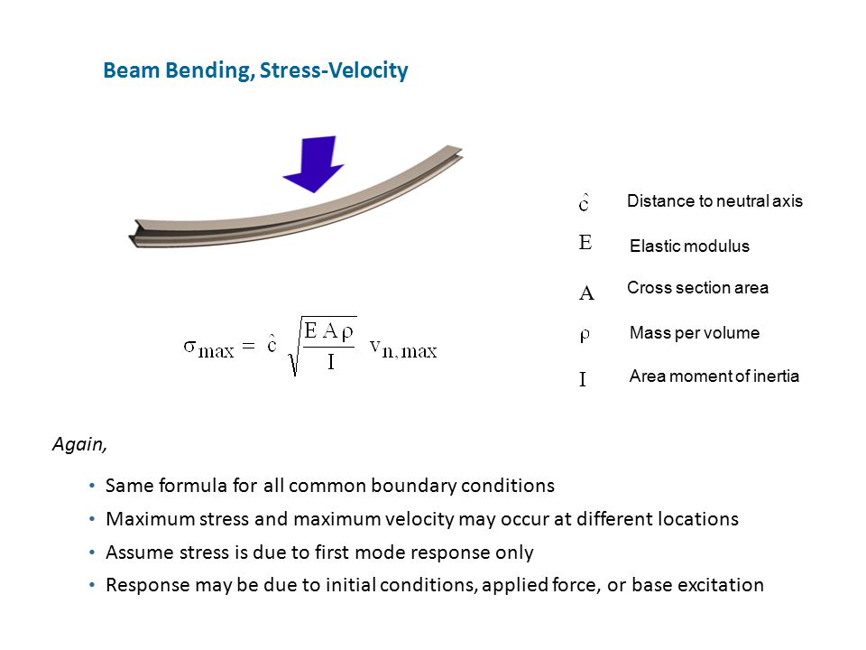 Beam Bending, Stress-Velocity Same formula for all common boundary conditions Maximum stress and maximum velocity may occur at different locations Assume stress is due to first mode response only Response may be due to initial conditions, applied force, or base excitation Again, Distance to neutral axis E Elastic modulus A Cross section area Mass per volume I Area moment of inertia