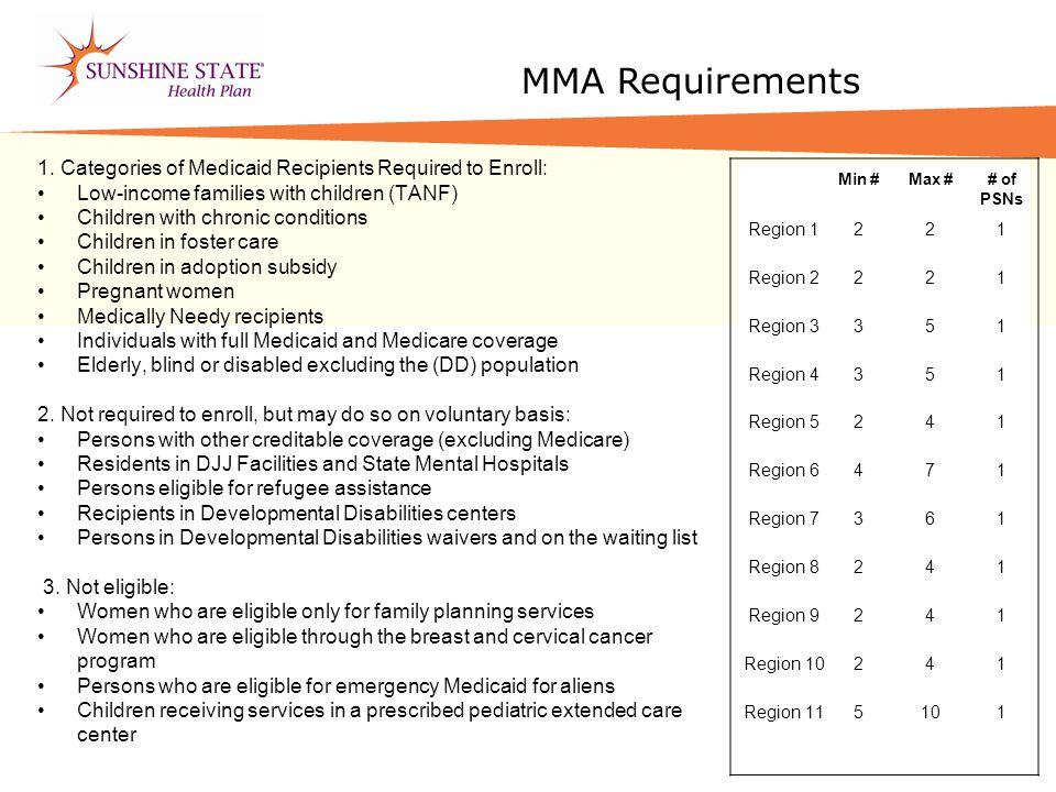 MMA Requirements Min #Max ## of PSNs Region 1221 Region 2221 Region 3351 Region 4351 Region 5241 Region 6471 Region 7361 Region 8241 Region 9241 Regio