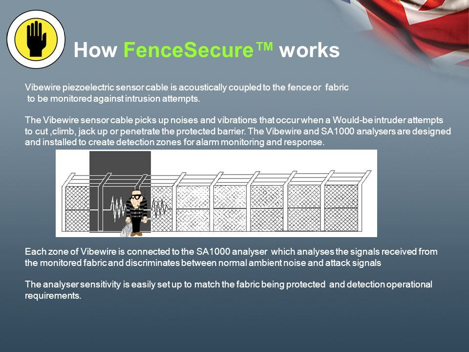 How FenceSecure™ works Vibewire piezoelectric sensor cable is acoustically coupled to the fence or fabric to be monitored against intrusion attempts.