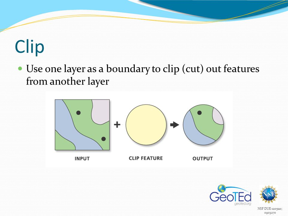 NSF DUE-1205110; 0903270 More on clip Be sure you have correct layers as the input layer (the one to be cut) and the clip layer (the one to use as a cutting guide) Must use polygons as the clip layer Can use selected features or all features as a clip layer