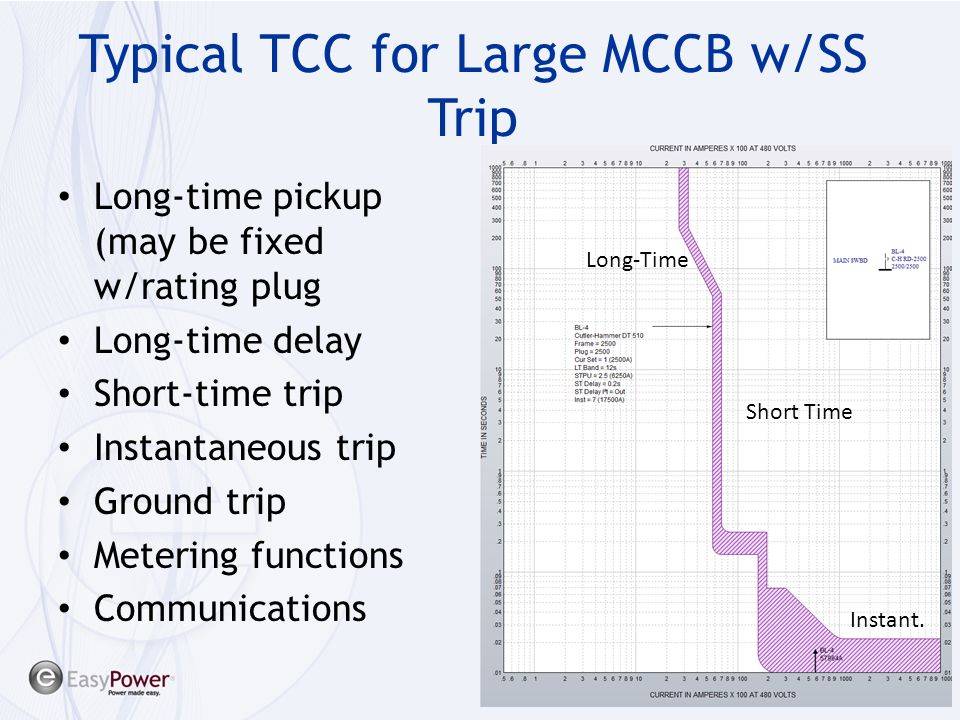 Typical TCC for Large MCCB w/SS Trip Long-time pickup (may be fixed w/rating plug Long-time delay Short-time trip Instantaneous trip Ground trip Metering functions Communications Long-Time Short Time Instant.