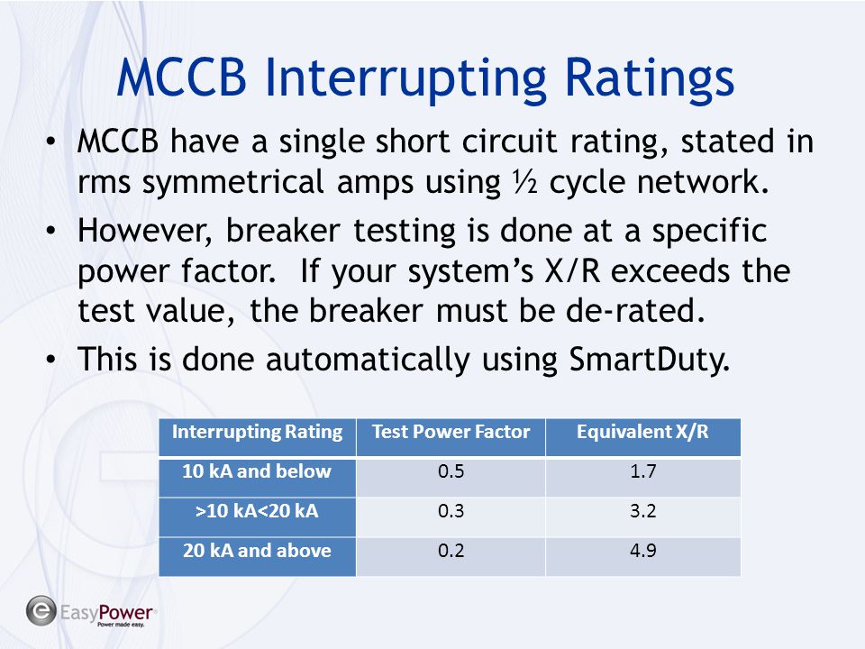MCCB Interrupting Ratings MCCB have a single short circuit rating, stated in rms symmetrical amps using ½ cycle network. However, breaker testing is d